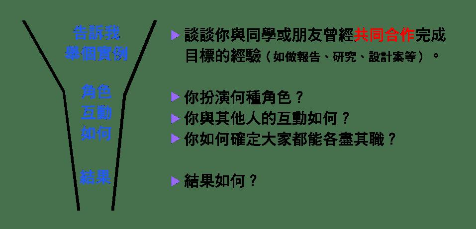 漏斗式提問探詢法