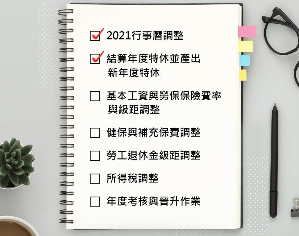 年度計畫圖