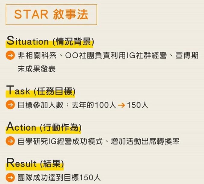 STAR 面試回答心法