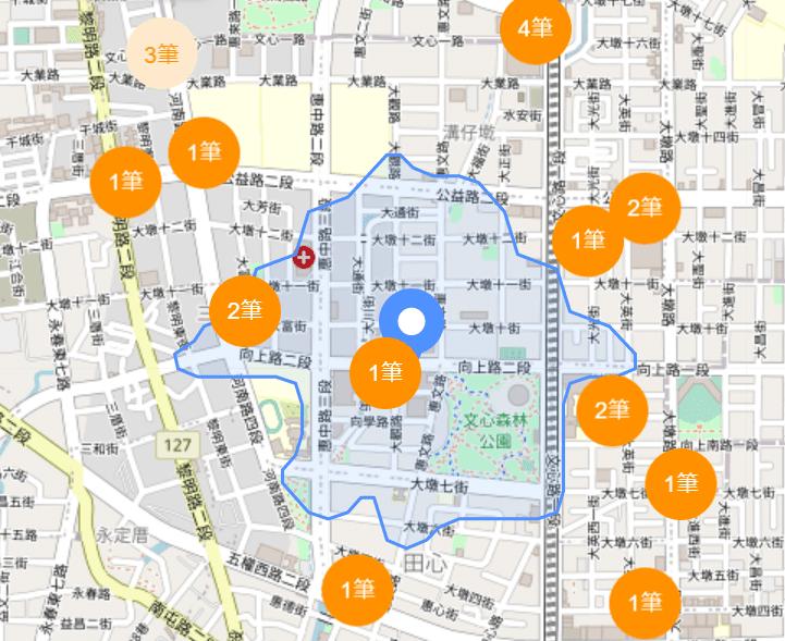 交通時間找暑假打工:鬧區走路10分鐘
