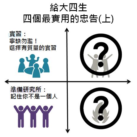 給大四生的四個最實用的忠告 (上)