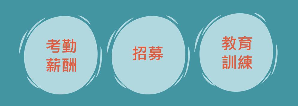 人資工作內容分為3大主題:考勤薪酬、招募、教育訓練
